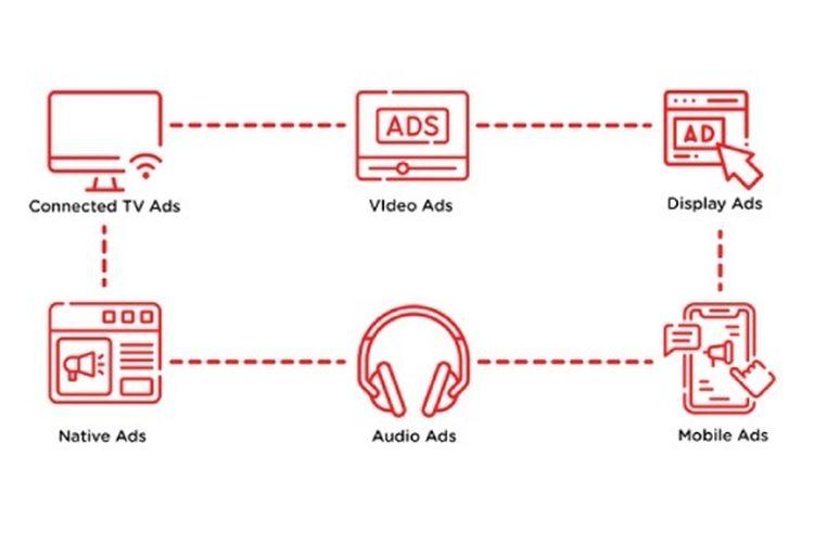 Format iklan yang ditawarkan Tadex.